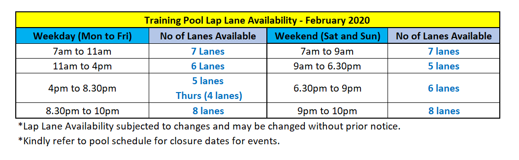 February 2020 Lap Lane Availability
