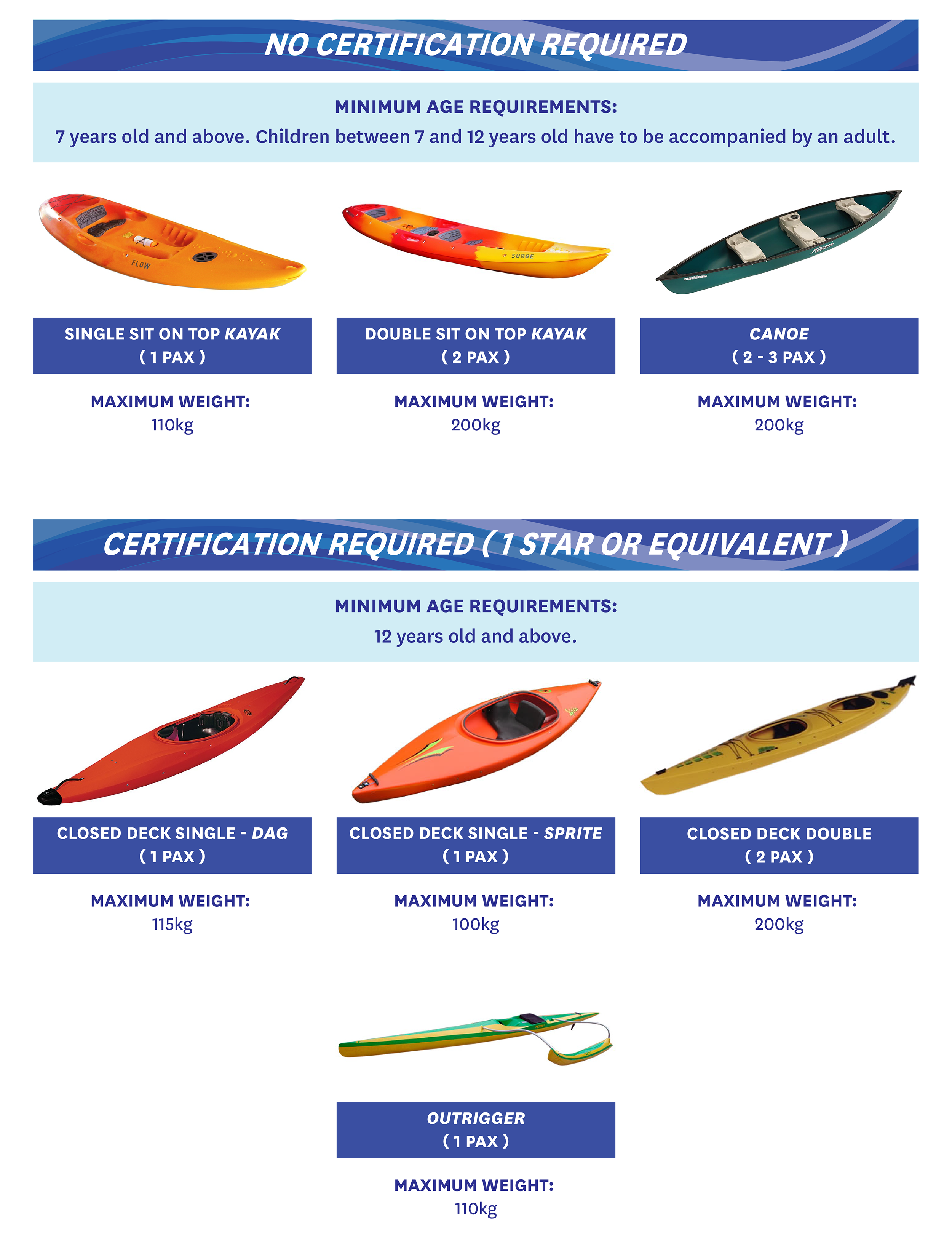 Kayak and Canoe Boats For Rent